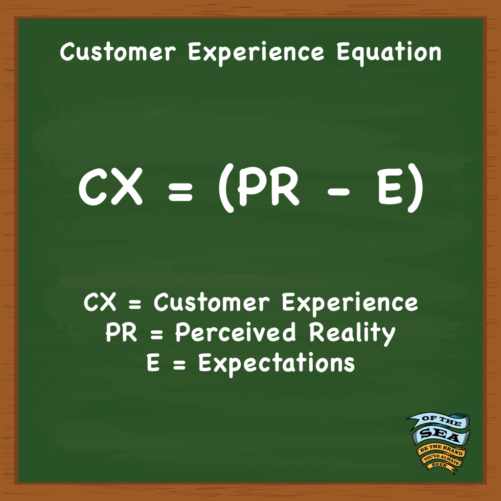 customer experience equation